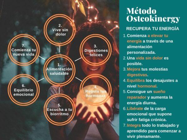 MÉTODO OSTEOKINERGY PARA SUPERAR LA FATIGA CRÓNICA Y RECUPERAR LA ENERGÍA Y VITALIDAD PERDIDAS